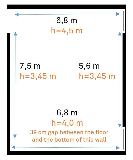 Project Space wall measurements.